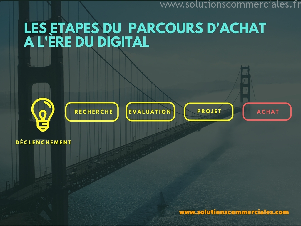 La prospection digitale : en quoi consiste la nouvelle stratégie de développement commercial ?